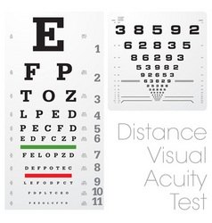 Snellen eye chart vector
