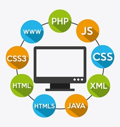 programming software vector image