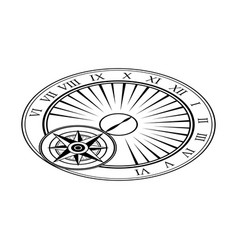 sundial perspective object vector image