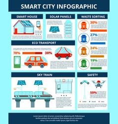 Smart city infographics vector
