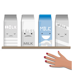Milk emotions a different vector