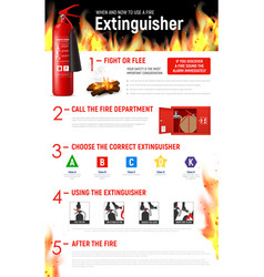 Fire extinguister infographic tips vector
