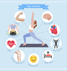 yoga benefits diagram vector image