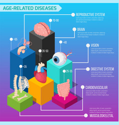 Age related diseases infographics vector