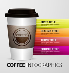 coffee infographics vector image