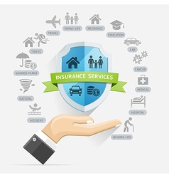 Hands holding insurance shield vector image
