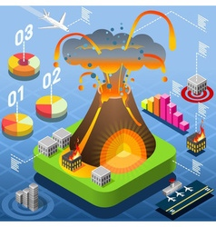Isometric Volcano Eruption Infographic vector image