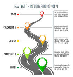 road map concept vector image