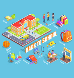 Back to school with various objects vector