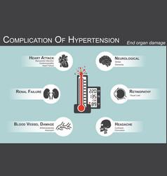 complication hypertension vector image