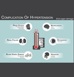 Complication of hypertension vector