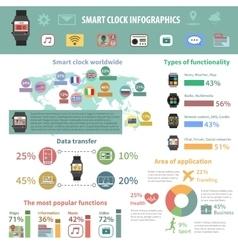 Smart Watch Infographics vector image