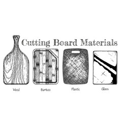 cutting board materials vector image