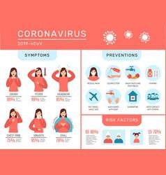 Coronavirus infographic danger ncov medical vector