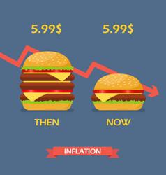 Hambuger inflation concept vector