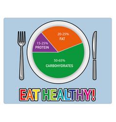 eat healthy4 vector image