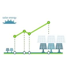 green energy diagram solar panel vector image vector image
