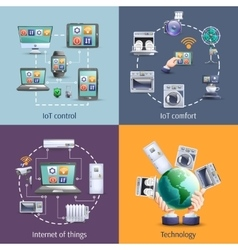 Internet of things 4 flat icons vector image vector image