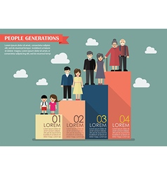 People generations bar graph infographic vector