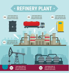 Refinery plant infographic flat style vector