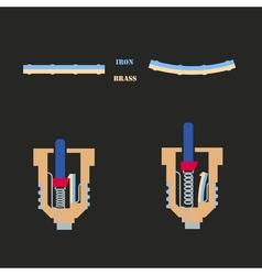 Bimetallic fuse-machine device vector image vector image