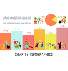 Charity types infographics vector