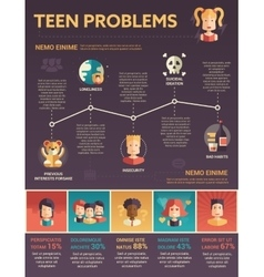 Teen Problems Infographics - poster brochure vector
