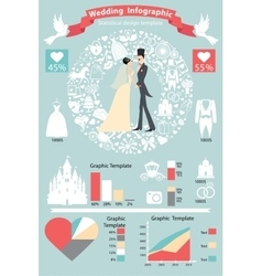 Wedding infographics setRetro bridegroomicons vector image