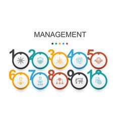 Management infographic design templatemanager vector