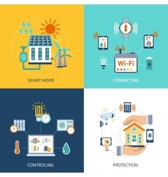 Smart house design concept flat vector image