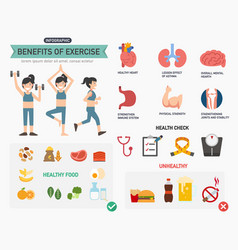 Benefits exercise infographics vector