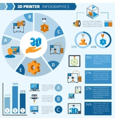 Printer 3d Infographics vector