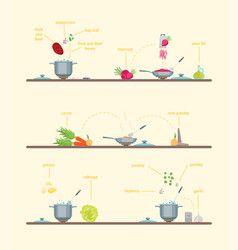 cartoon cooking dishes steps with ingredients vector image
