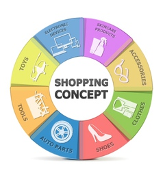 labels shopping concept vector image