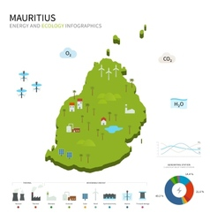 Energy industry and ecology of mauritius vector