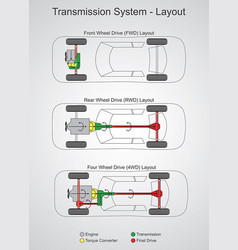 Transmission system infographic vector