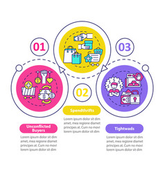 Consumers types infographic template vector