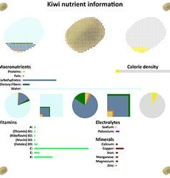 Kiwi nutrient information vector
