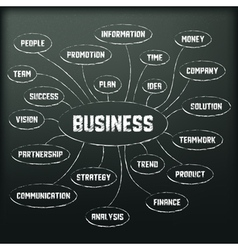 blackboard with diagram business keywords vector image