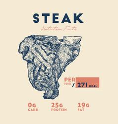 health benefits of beef steak vector image