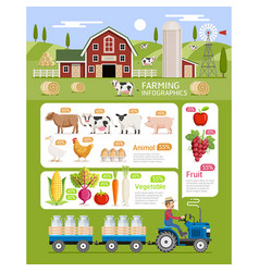 farming infographic elements template vector image vector image