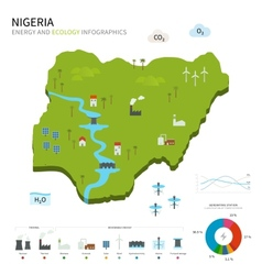 Energy industry and ecology of Nigeria vector