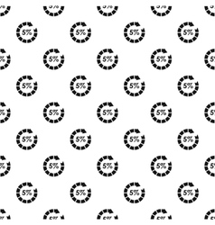Web preloader 5 percent pattern simple style vector