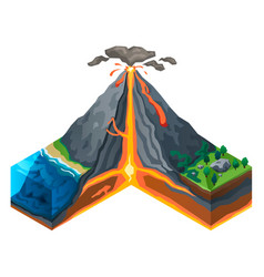 Volcano structure concept banner isometric style vector