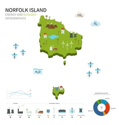 Energy industry and ecology of Norfolk Island vector