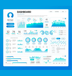 dashboard infographics on profile person user vector image