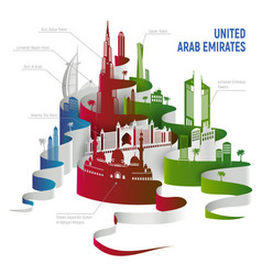 united arab emirates dubai cityscape or skyline vector image