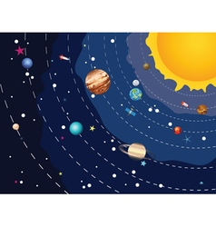 Planets of Solar System2 vector