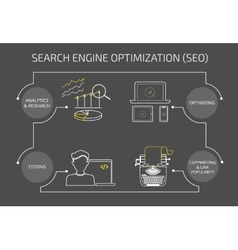 Infographic contour concept of SEO vector image