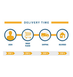 User interface delivery cart vector